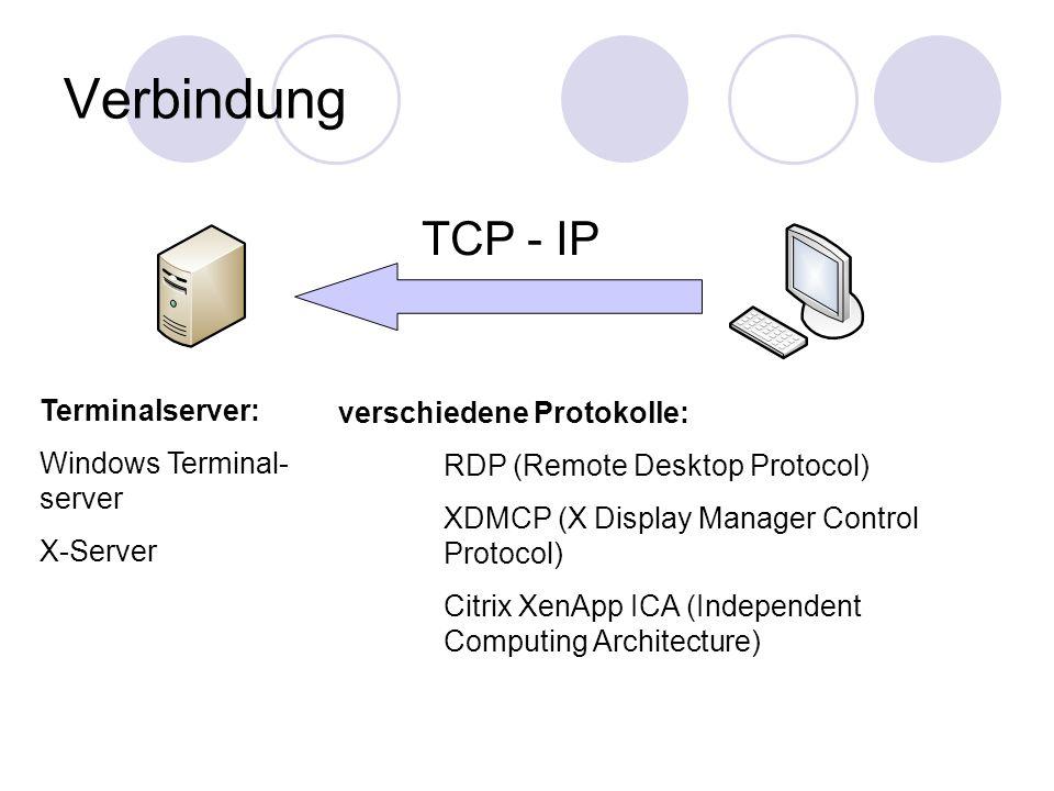 Verbindung TCP - IP Terminalserver: verschiedene Protokolle: