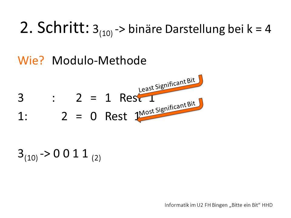 2. Schritt: 3(10) -> binäre Darstellung bei k = 4