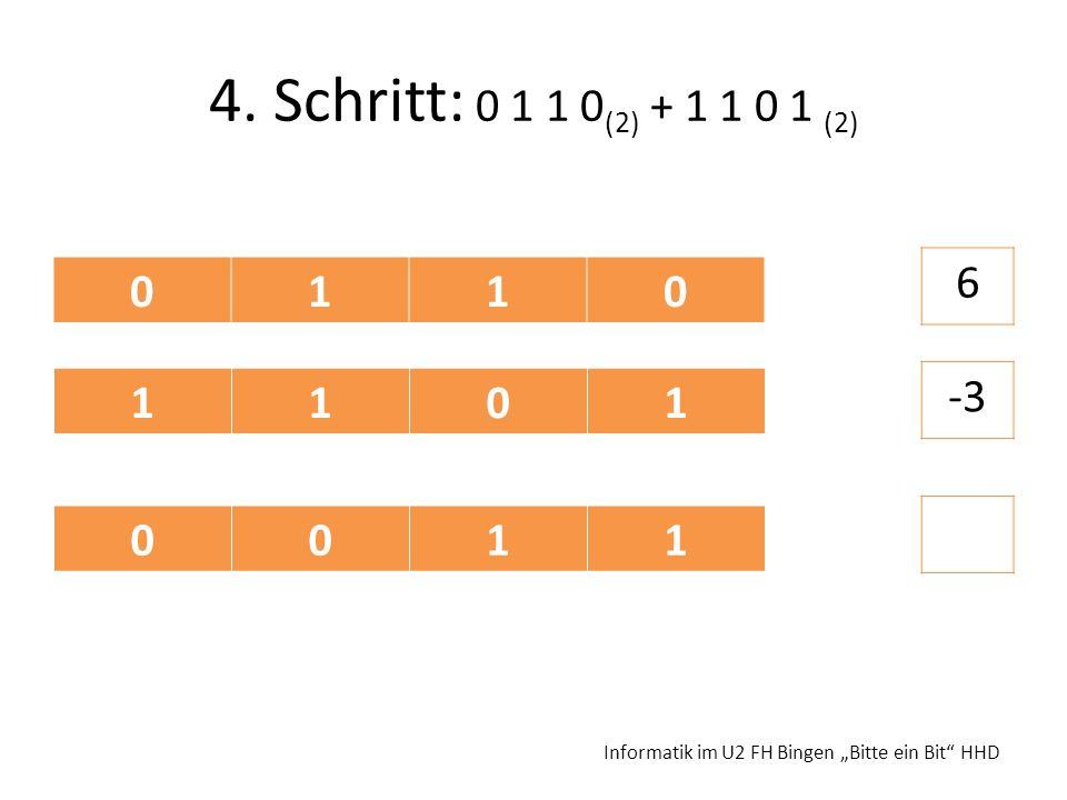 """4. Schritt: 0 1 1 0(2) + 1 1 0 1 (2) 6 1 1 -3 1 Informatik im U2 FH Bingen """"Bitte ein Bit HHD"""