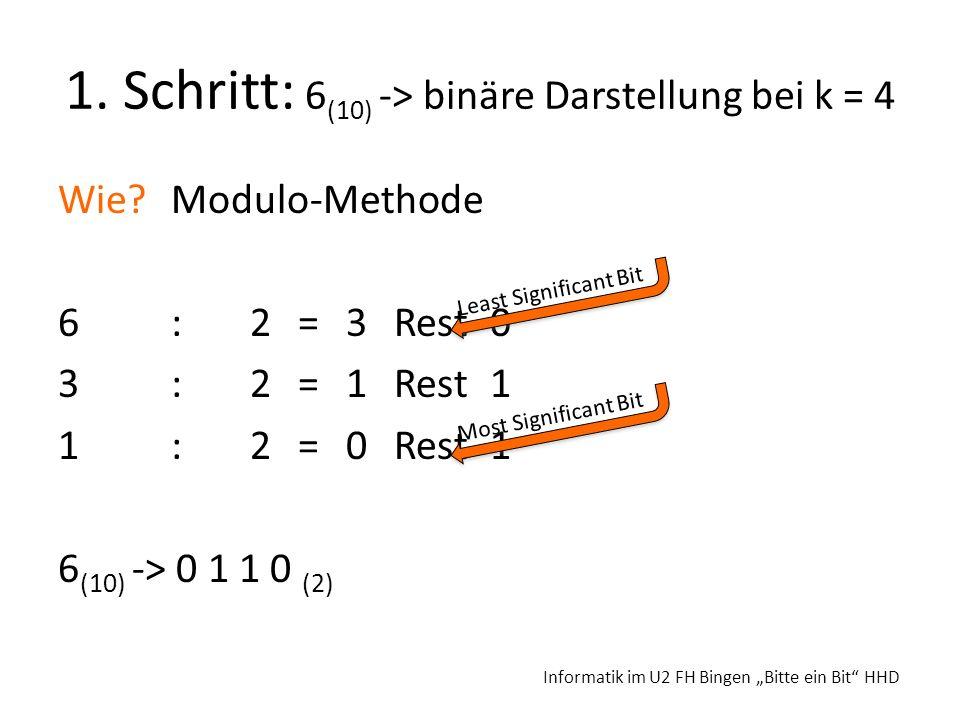 1. Schritt: 6(10) -> binäre Darstellung bei k = 4