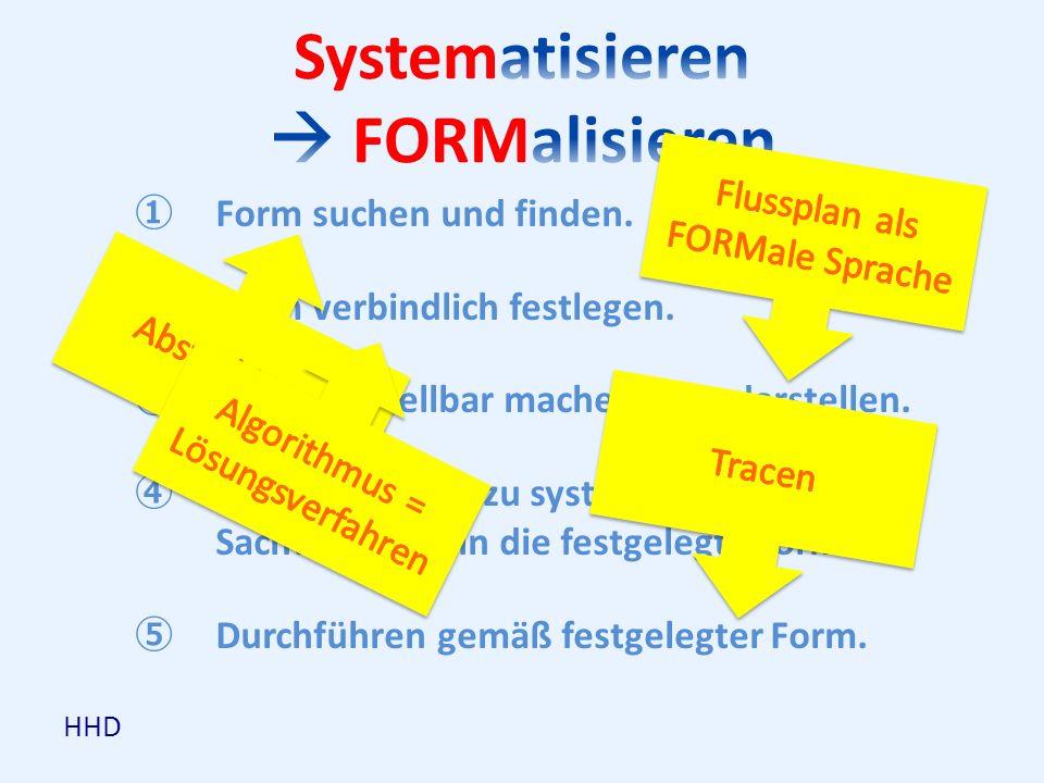 Systematisieren  FORMalisieren