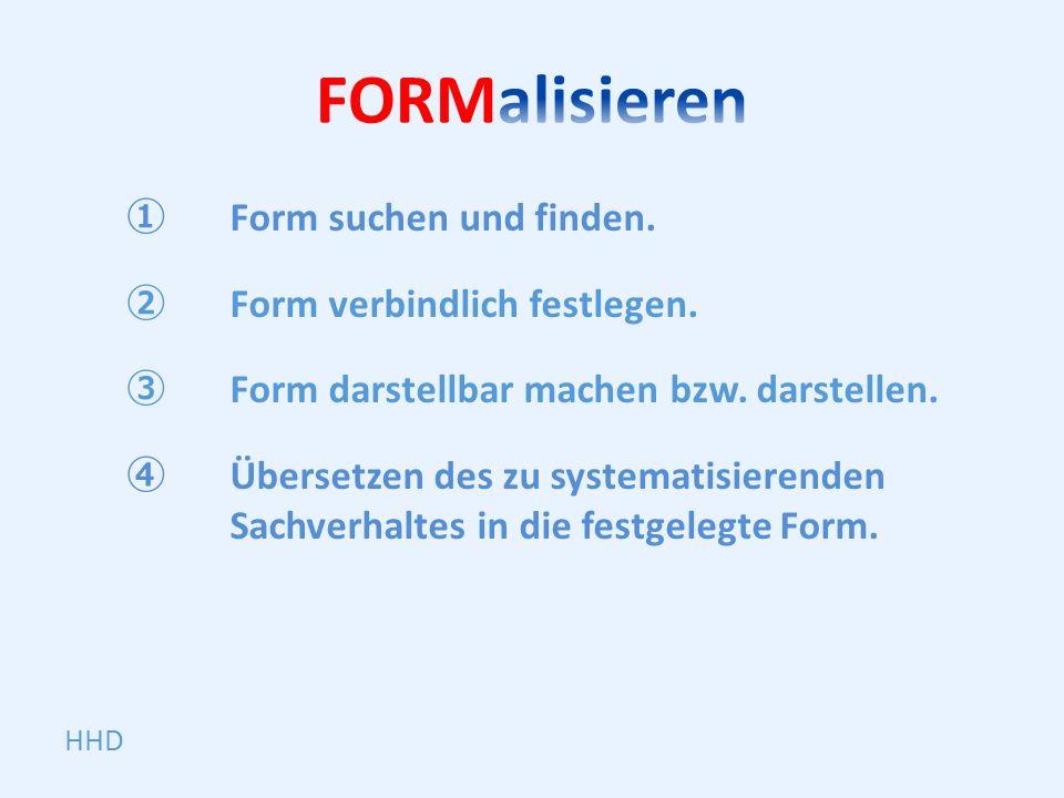 FORMalisieren Form suchen und finden. Form verbindlich festlegen.