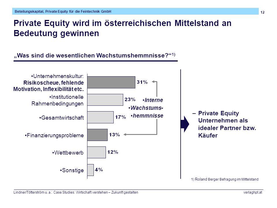 Private Equity wird im österreichischen Mittelstand an Bedeutung gewinnen