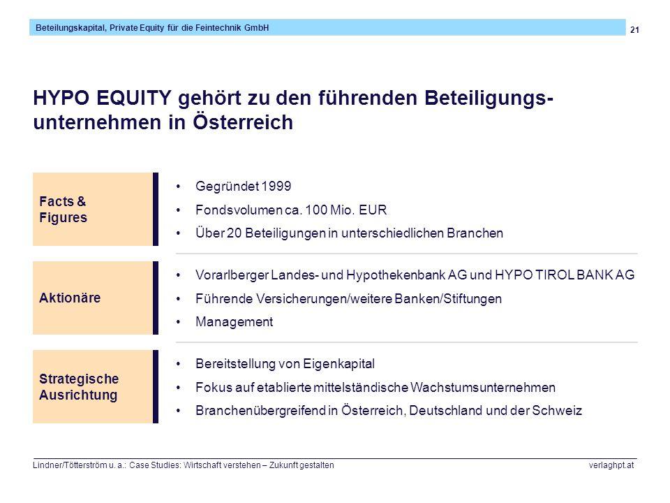 HYPO EQUITY gehört zu den führenden Beteiligungs-unternehmen in Österreich