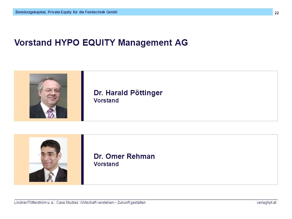 Vorstand HYPO EQUITY Management AG