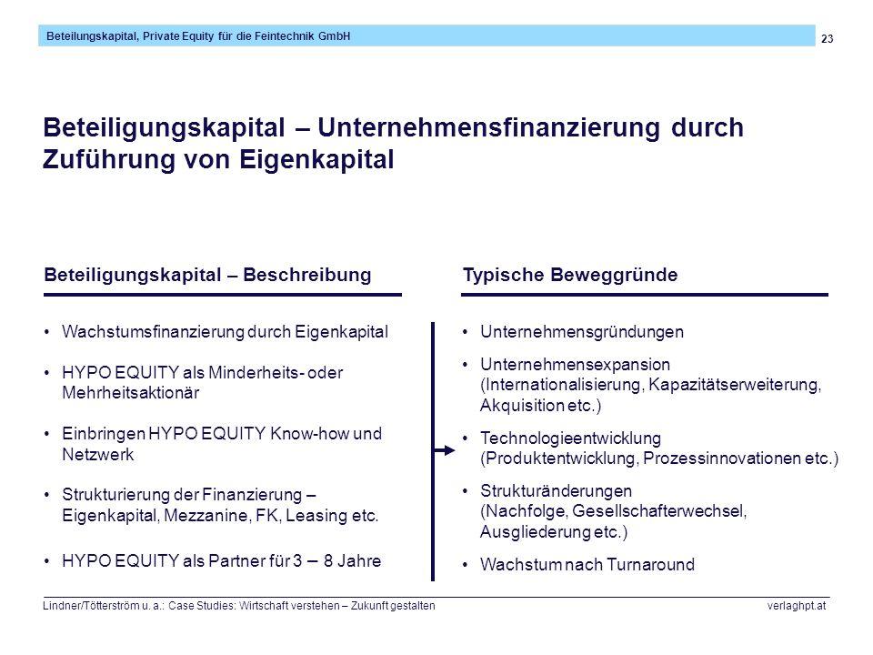 Beteiligungskapital – Unternehmensfinanzierung durch Zuführung von Eigenkapital