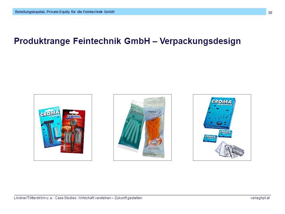 Produktrange Feintechnik GmbH – Verpackungsdesign