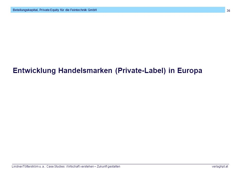 Entwicklung Handelsmarken (Private-Label) in Europa
