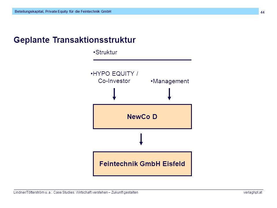 Feintechnik GmbH Eisfeld