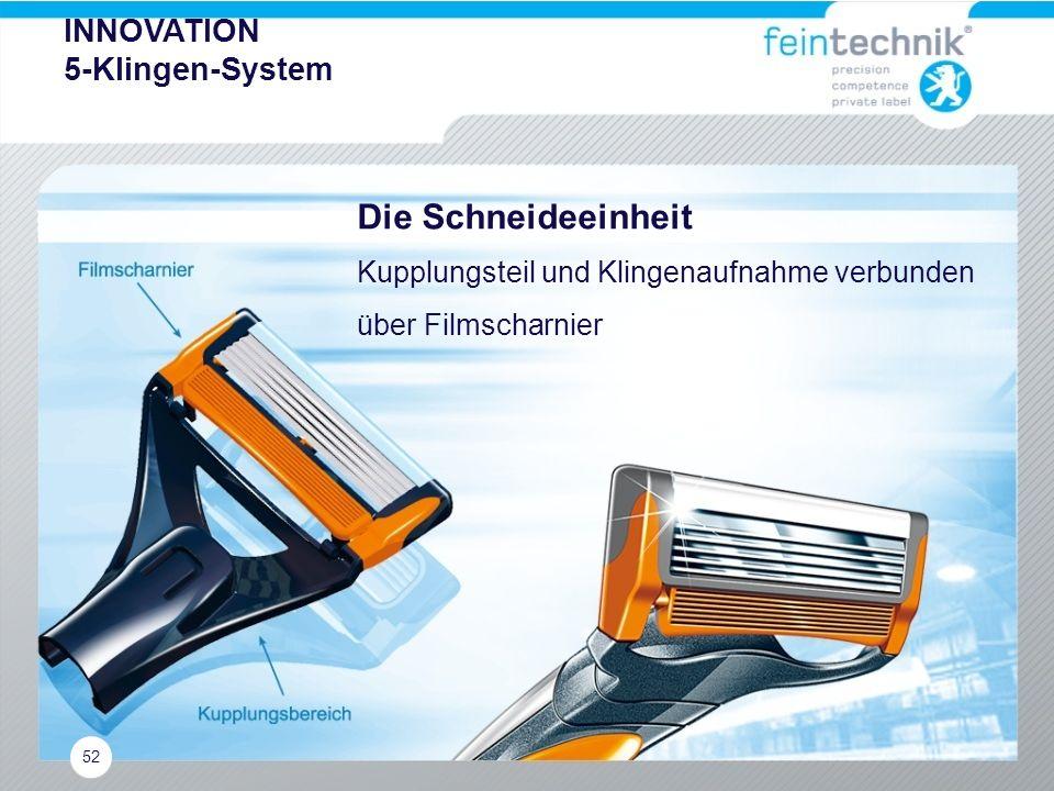 Die Schneideeinheit INNOVATION 5-Klingen-System