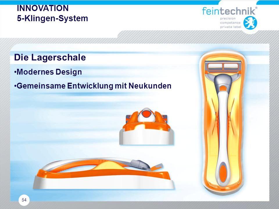 Die Lagerschale INNOVATION 5-Klingen-System Modernes Design