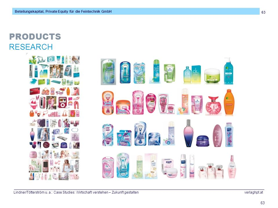PRODUCTS RESEARCH