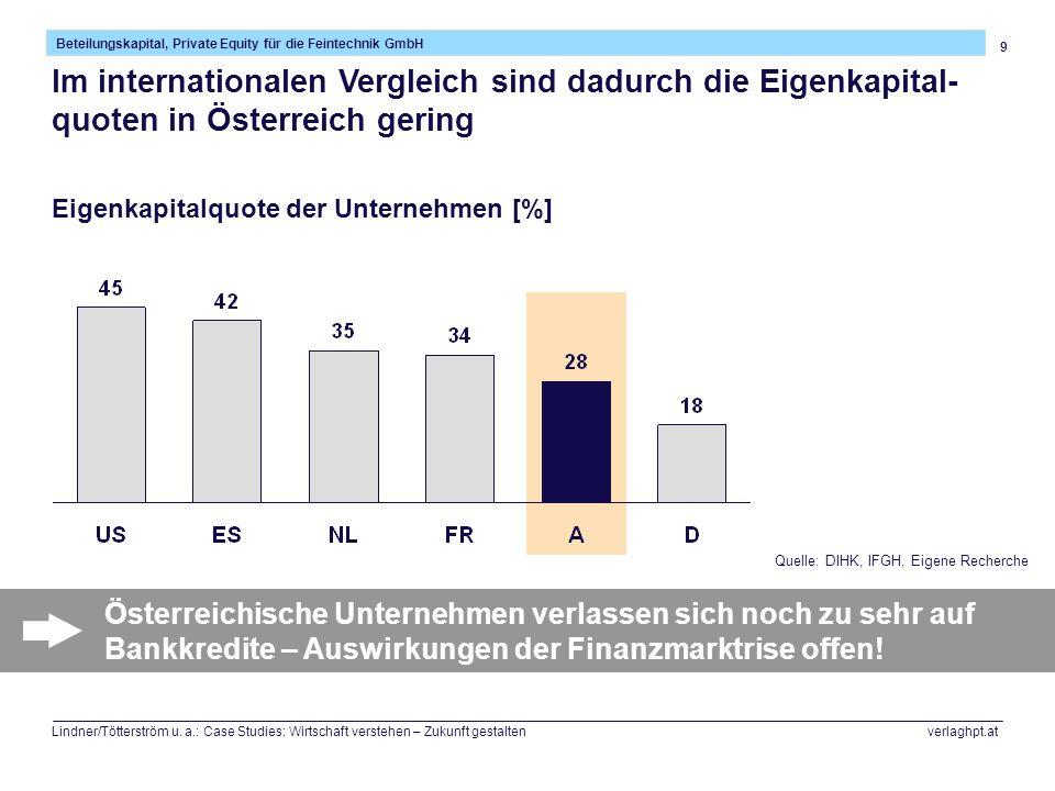Im internationalen Vergleich sind dadurch die Eigenkapital- quoten in Österreich gering