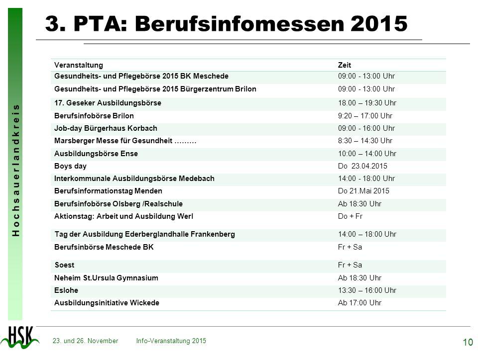 3. PTA: Berufsinfomessen 2015