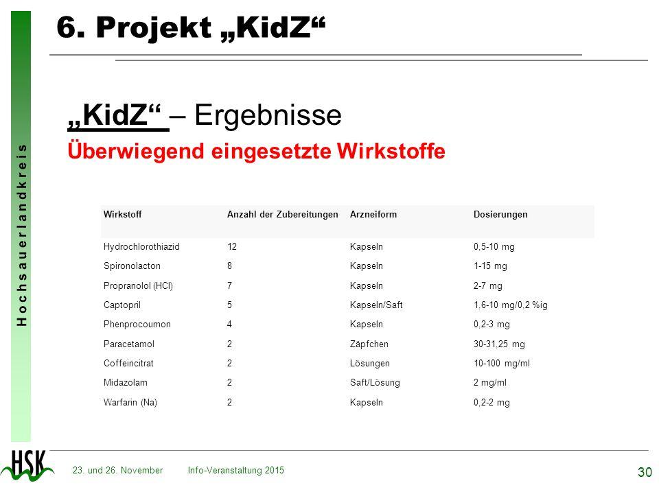 """6. Projekt """"KidZ """"KidZ – Ergebnisse"""