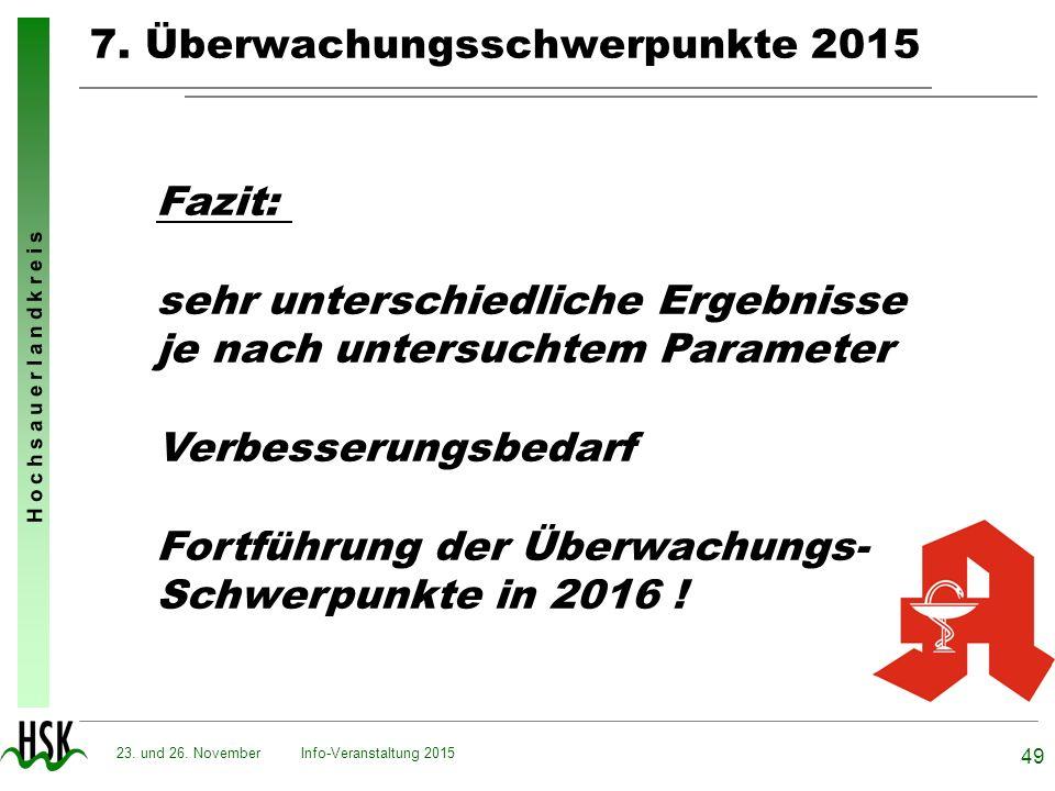 7. Überwachungsschwerpunkte 2015