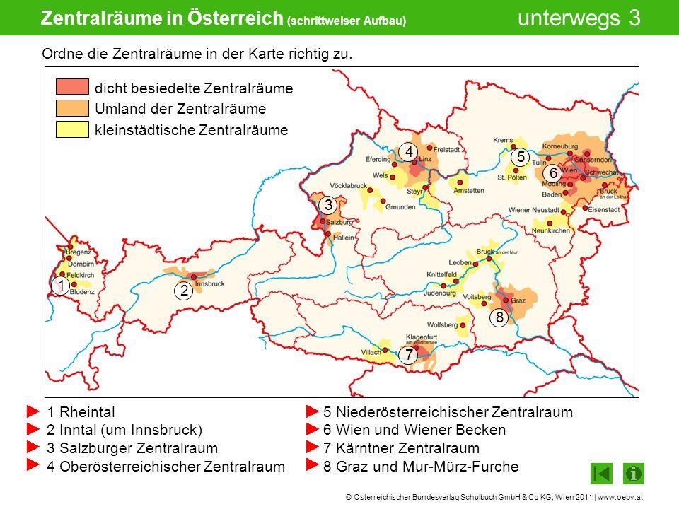 Zentralräume in Österreich (schrittweiser Aufbau)