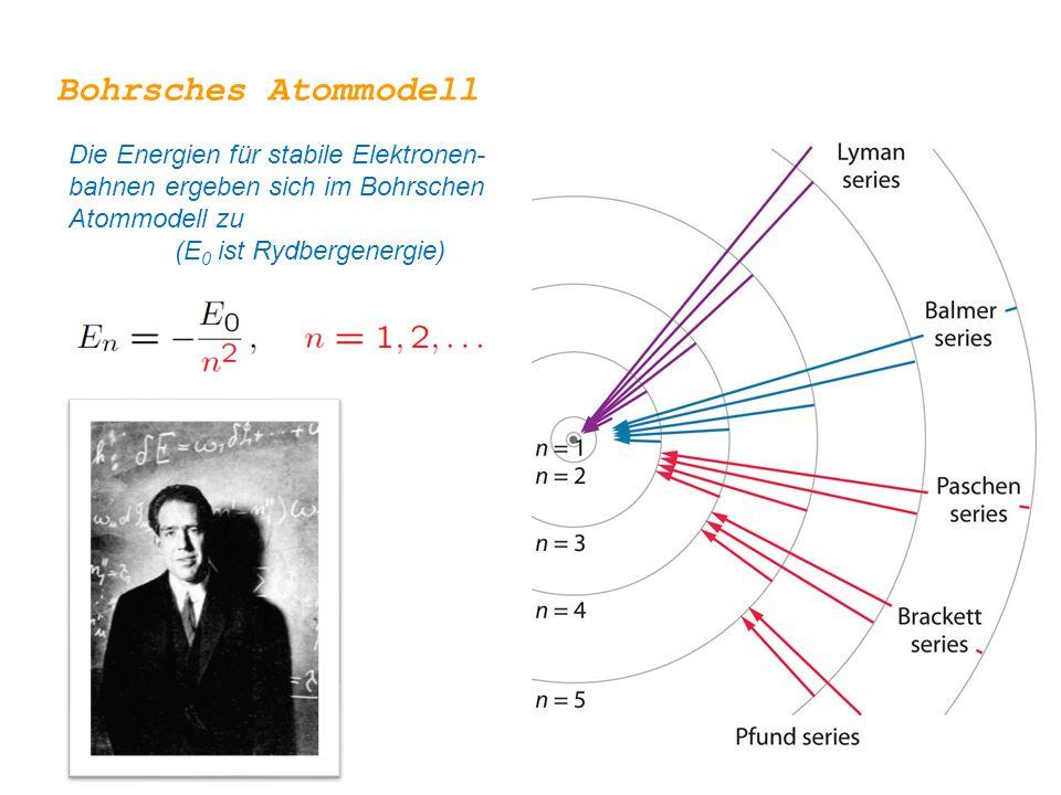 Bohrsches Atommodell Die Energien für stabile Elektronen- bahnen ergeben sich im Bohrschen Atommodell zu (E0 ist Rydbergenergie)