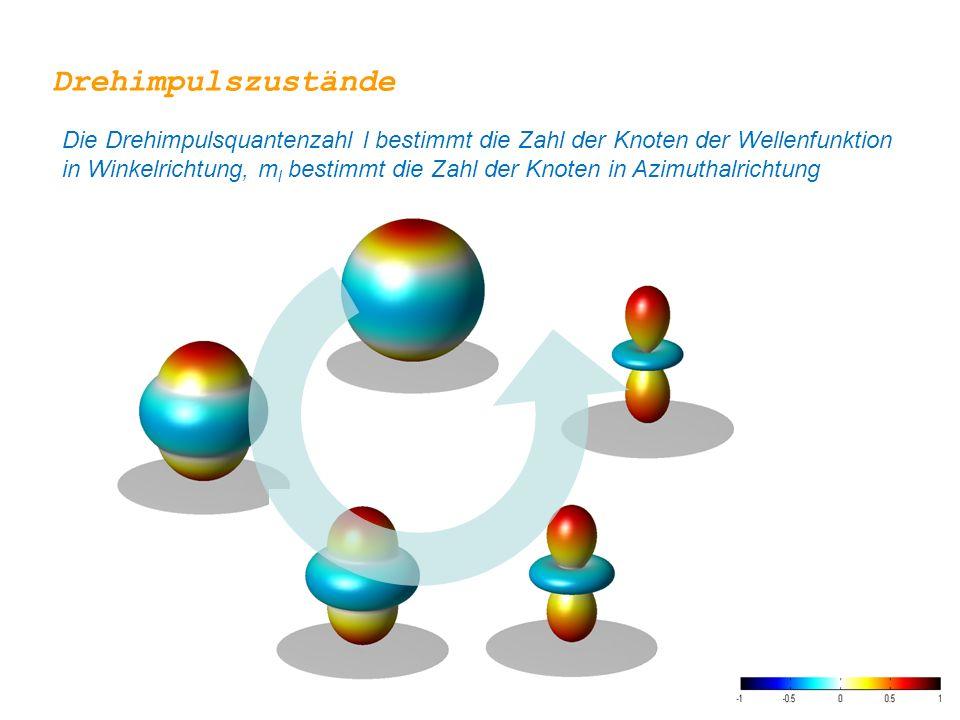 Drehimpulszustände Die Drehimpulsquantenzahl l bestimmt die Zahl der Knoten der Wellenfunktion.
