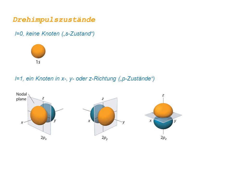 """Drehimpulszustände l=0, keine Knoten (""""s-Zustand )"""