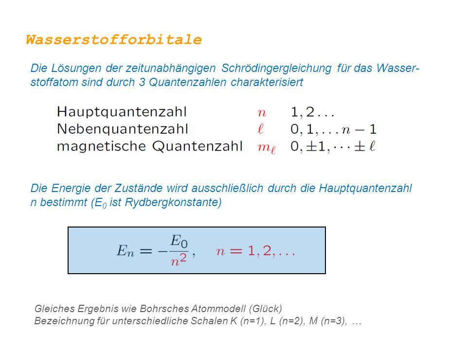 Wasserstofforbitale Die Lösungen der zeitunabhängigen Schrödingergleichung für das Wasser- stoffatom sind durch 3 Quantenzahlen charakterisiert.