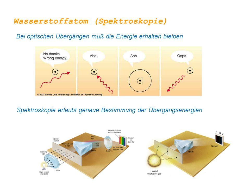 Wasserstoffatom (Spektroskopie)