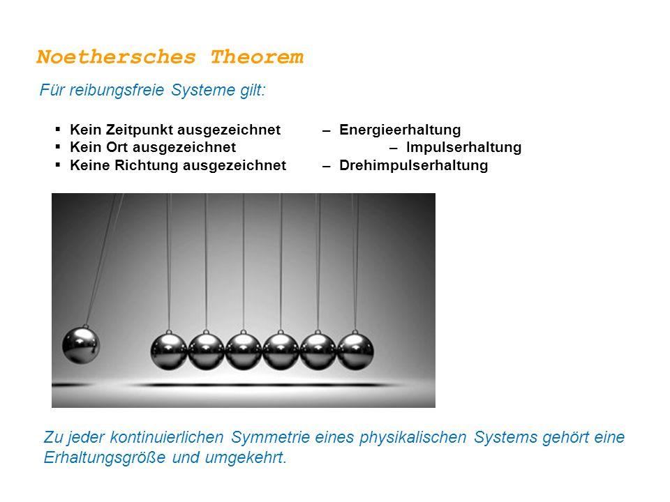 Noethersches Theorem Für reibungsfreie Systeme gilt: