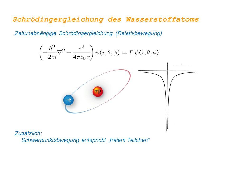 Schrödingergleichung des Wasserstoffatoms
