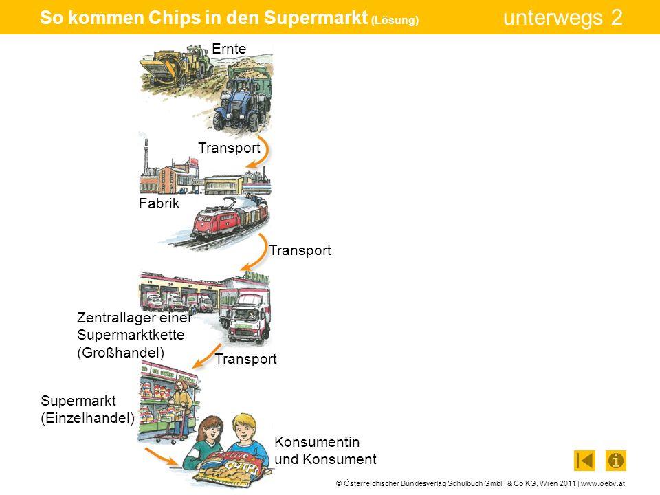 So kommen Chips in den Supermarkt (Lösung)