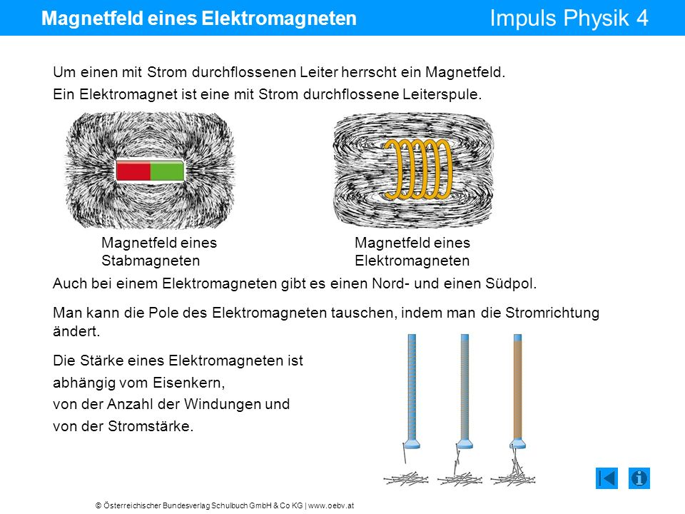 Magnetfeld eines Elektromagneten