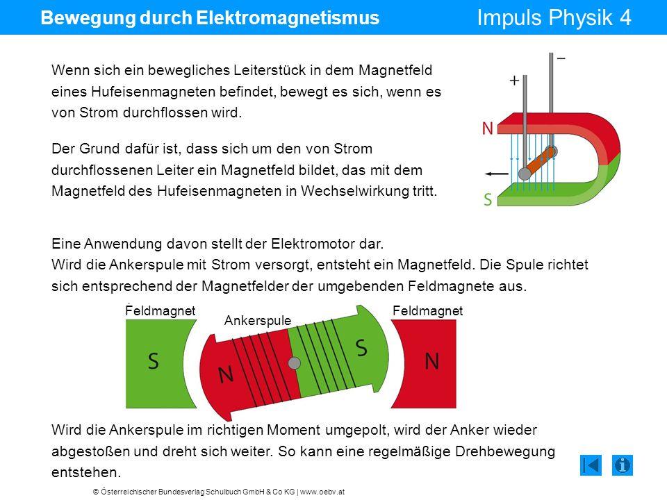Bewegung durch Elektromagnetismus