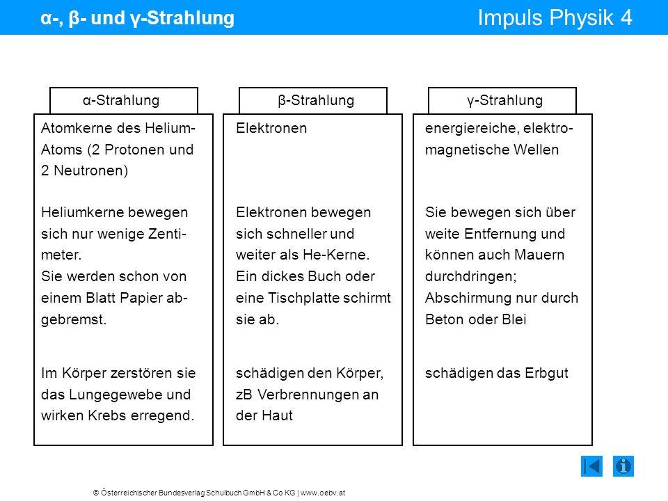 α-, β- und γ-Strahlung α-Strahlung β-Strahlung γ-Strahlung