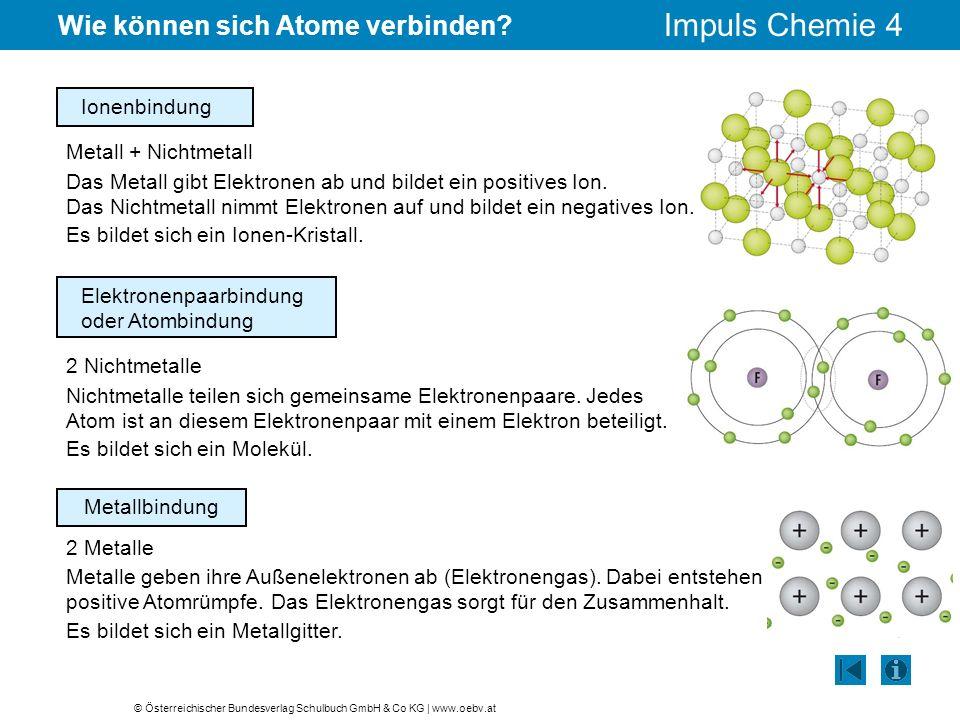 Wie können sich Atome verbinden