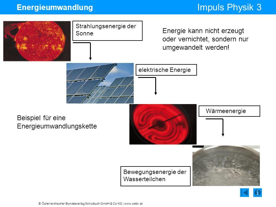 Energieumwandlung Strahlungsenergie der Sonne. Energie kann nicht erzeugt oder vernichtet, sondern nur umgewandelt werden!