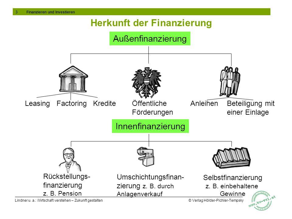 Herkunft der Finanzierung