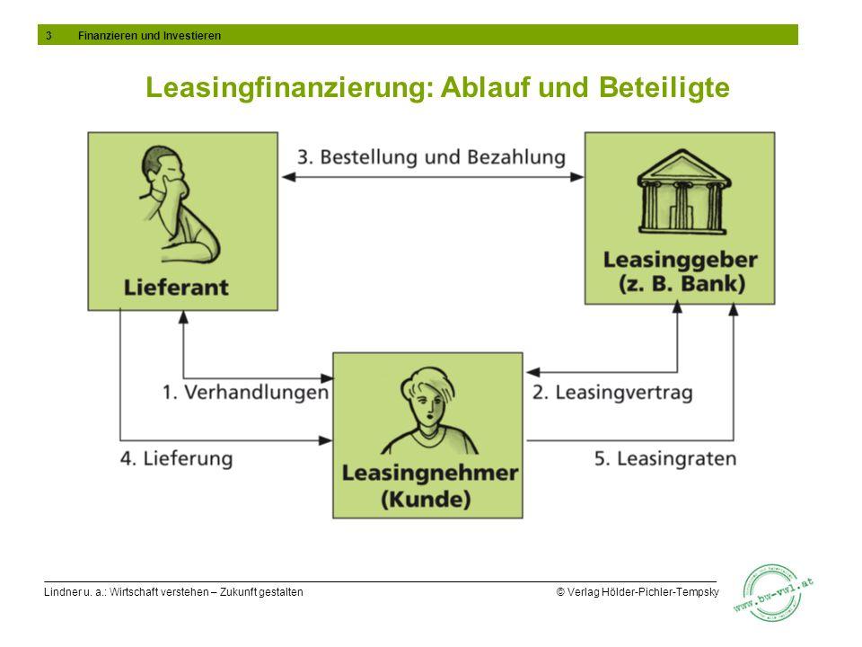Leasingfinanzierung: Ablauf und Beteiligte