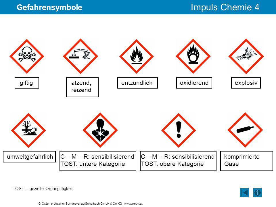 Gefahrensymbole giftig ätzend, reizend entzündlich oxidierend explosiv