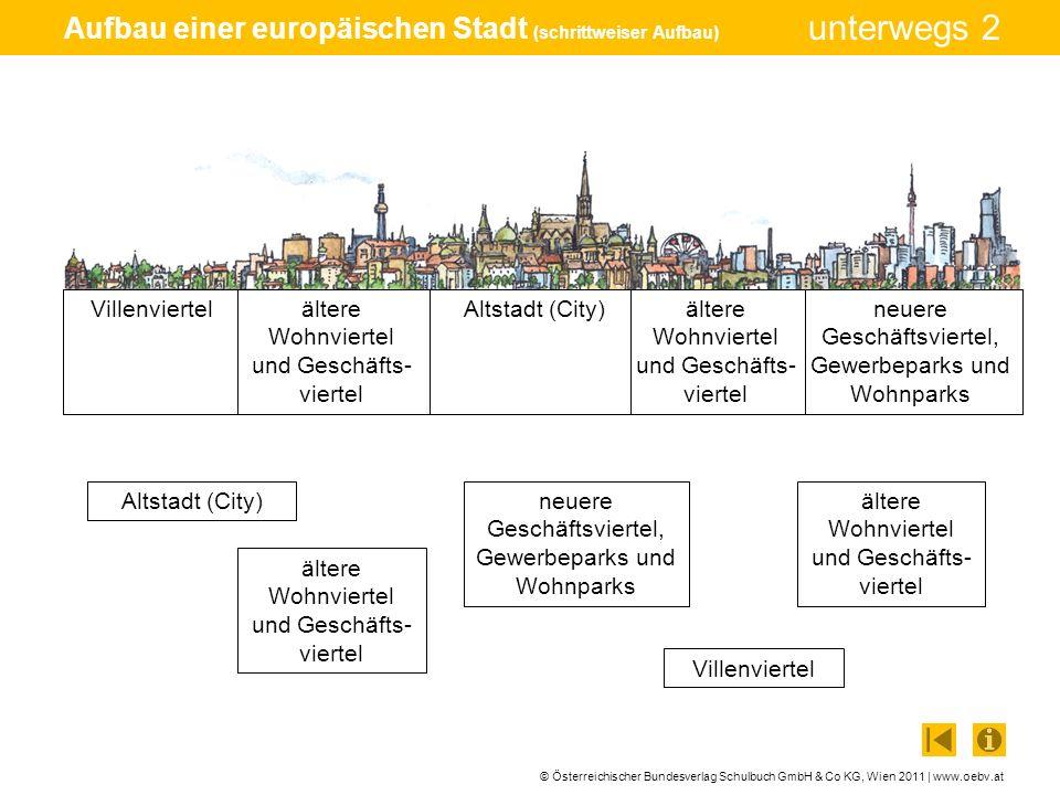 Aufbau einer europäischen Stadt (schrittweiser Aufbau)