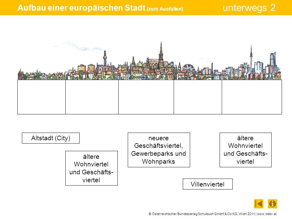 Aufbau einer europäischen Stadt (zum Ausfüllen)