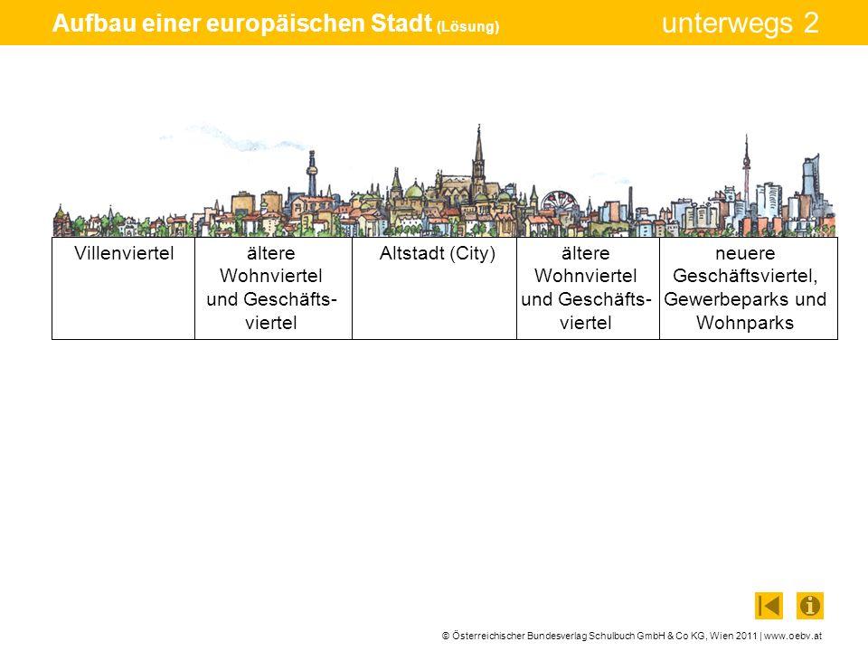 Aufbau einer europäischen Stadt (Lösung)