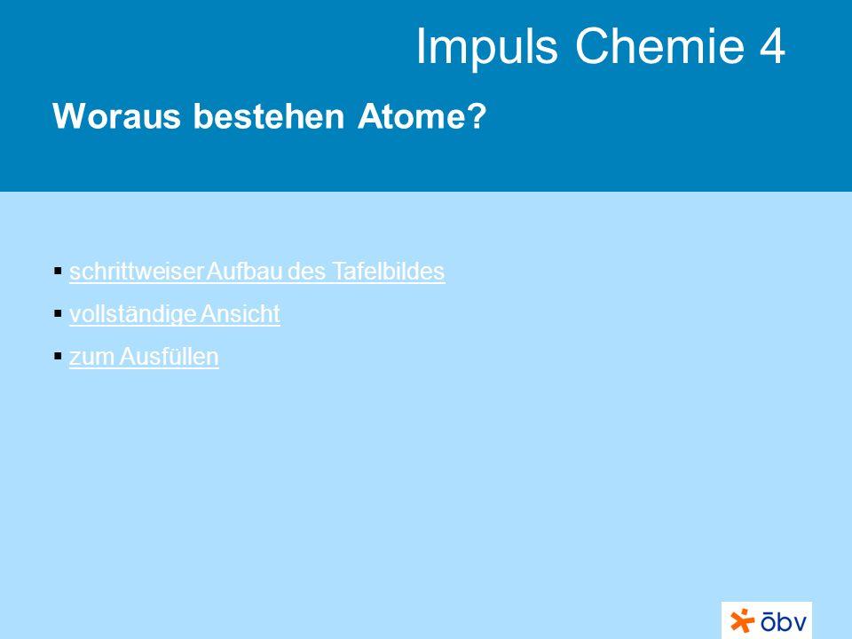 Woraus bestehen Atome schrittweiser Aufbau des Tafelbildes