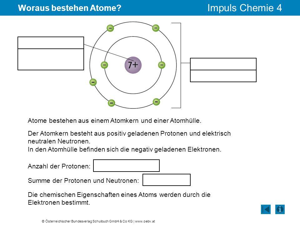 Woraus bestehen Atome Atome bestehen aus einem Atomkern und einer Atomhülle.
