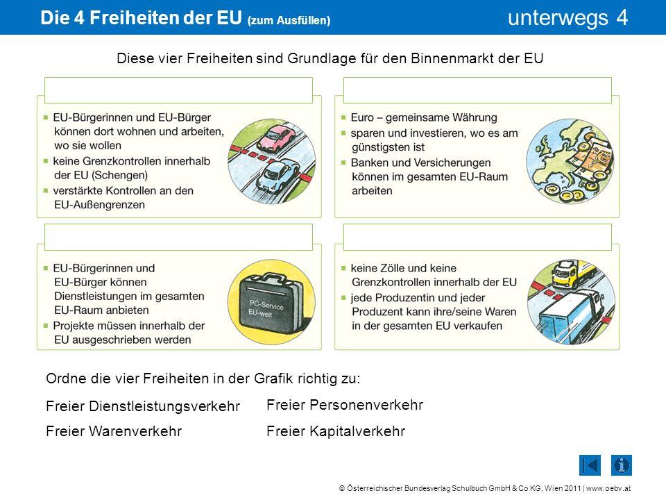 Die 4 Freiheiten der EU (zum Ausfüllen)