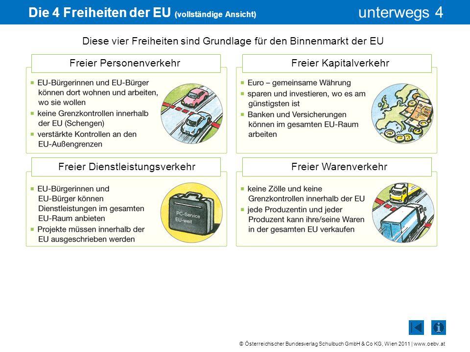 Die 4 Freiheiten der EU (vollständige Ansicht)