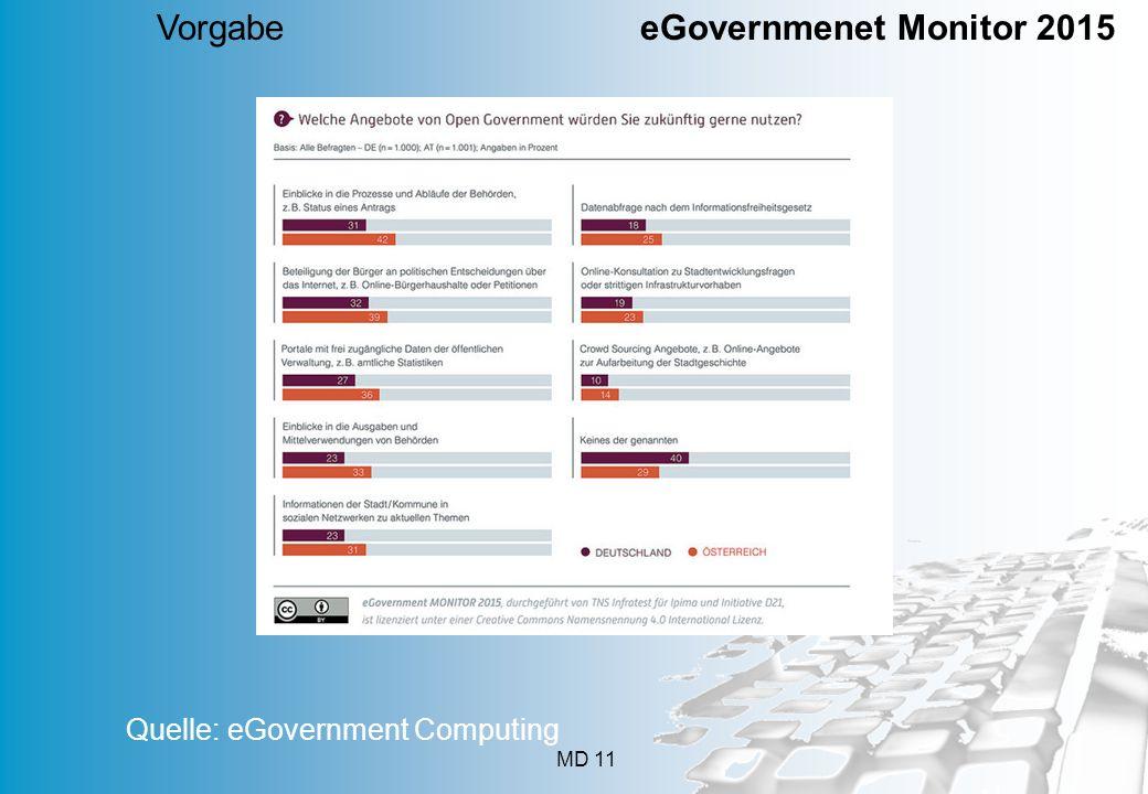 Vorgabe eGovernmenet Monitor 2015