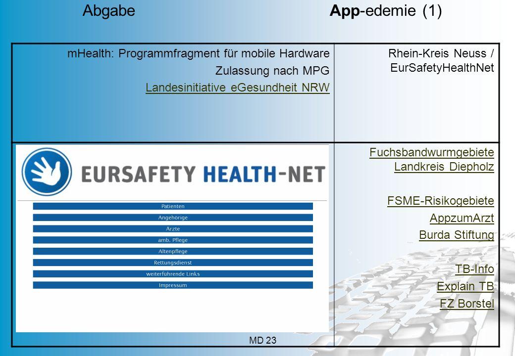 Abgabe App-edemie (1) App geht's