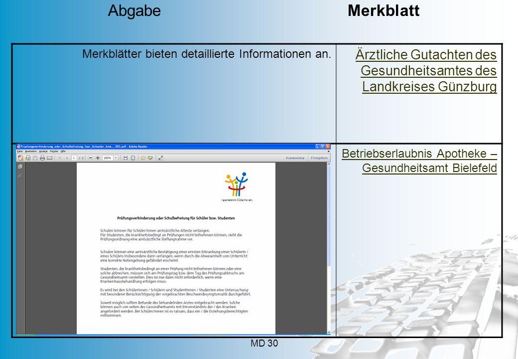 Abgabe Merkblatt Merkblätter bieten detaillierte Informationen an.