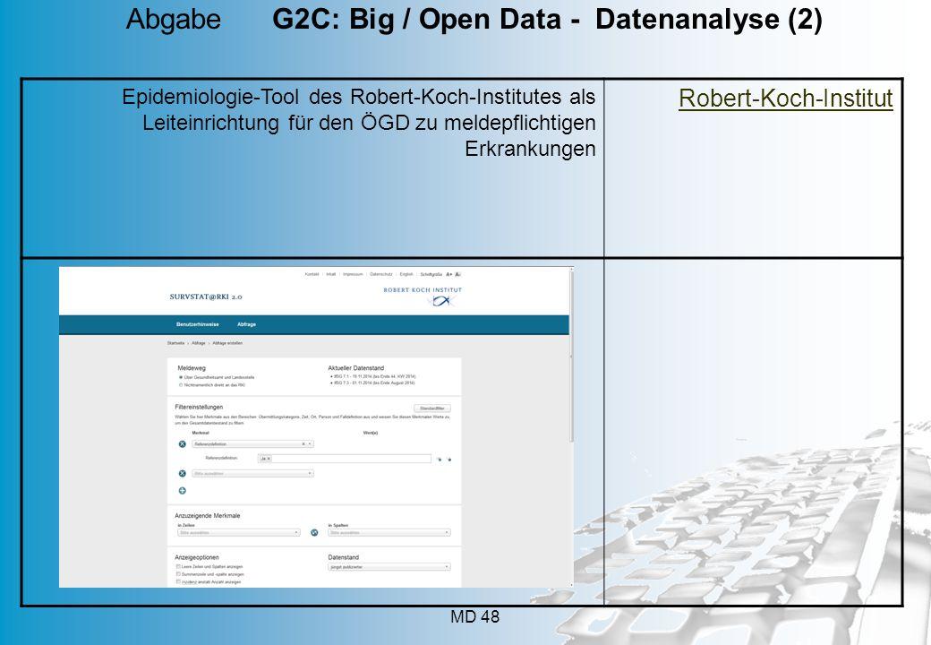Abgabe G2C: Big / Open Data - Datenanalyse (2)