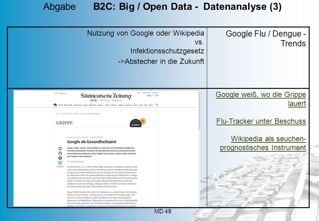 Abgabe B2C: Big / Open Data - Datenanalyse (3)