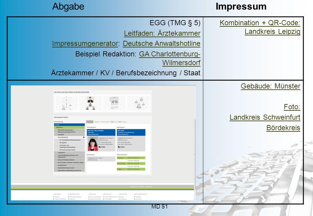 Abgabe Impressum EGG (TMG § 5) Leitfaden: Ärztekammer